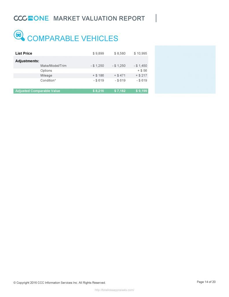 sample-total-loss-ccc-report_page_14