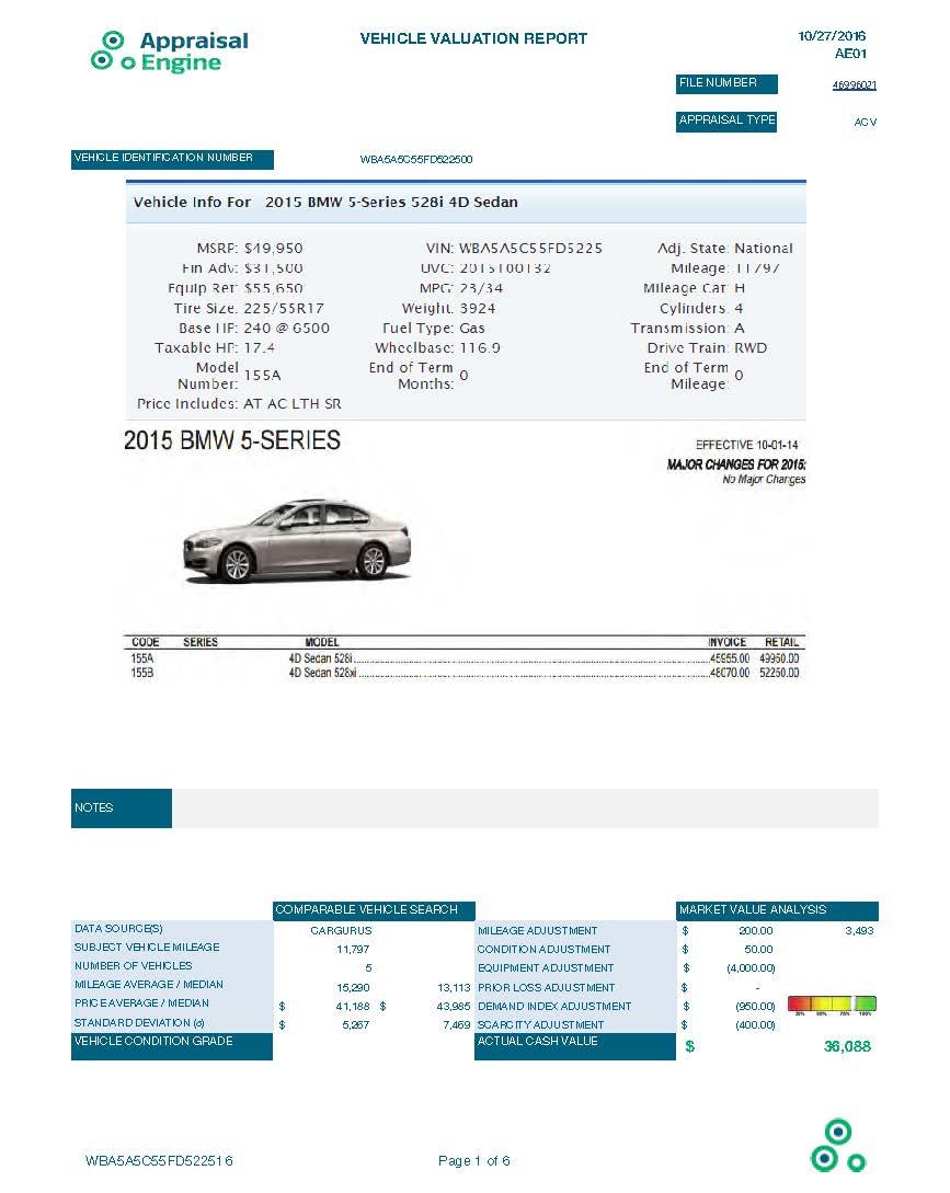 Total Loss Car Insurance Settlement Budget Car Insurance